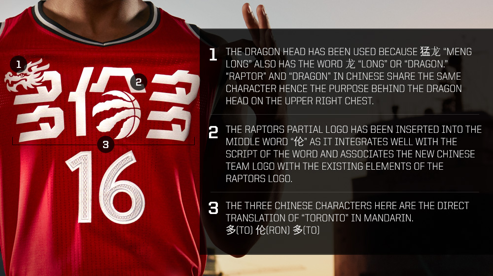 01f2645bd356 Toronto Raptors to don Huskies   Chinese New Year uniforms in 2016 ...