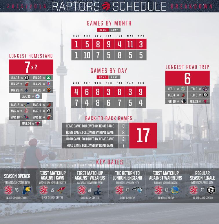Raptors Release 2015-16 Schedule | Toronto Raptors